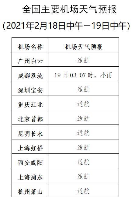 春运气象服务(2021年第30期)
