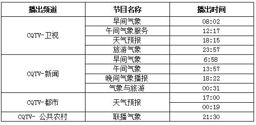 重庆电视天气节目