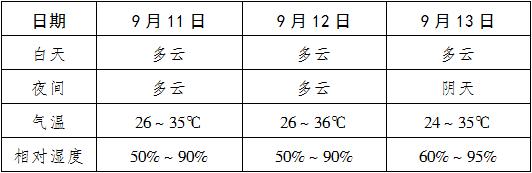 未来三天重庆大部以多云天气为主