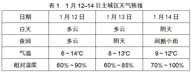 北京赛车大神群:桂林天气预报50天