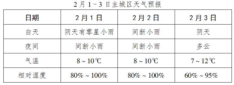 http://www.edaojz.cn/difangyaowen/467181.html