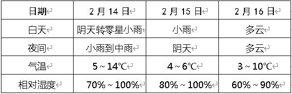 泾川天气预报