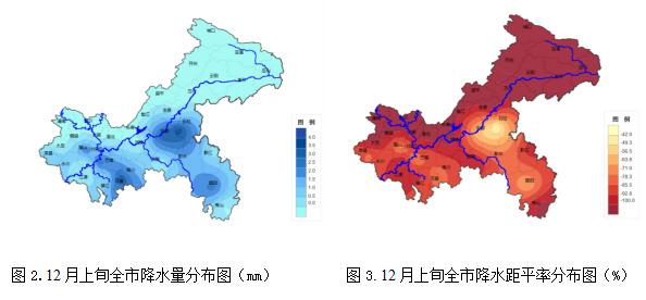 重庆市2019年12月上旬农业气象旬报