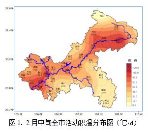 重庆市2020年2月中旬农业气象旬报
