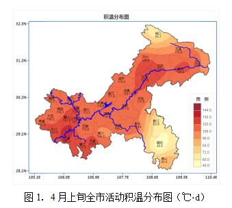 重庆市2020年4月上旬农业气象旬