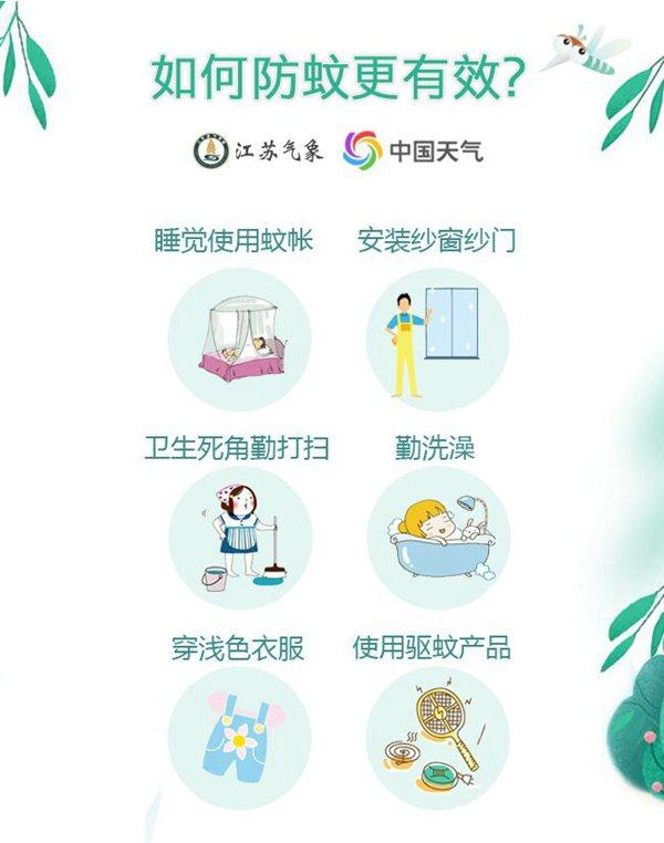 """2019全国蚊子预报地图出炉 10余省市将掀""""驱蚊战"""""""