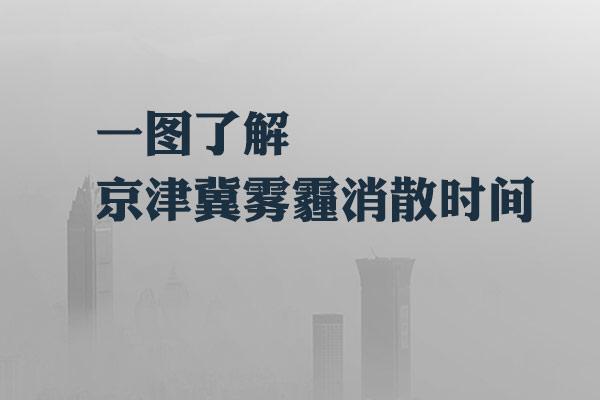 雾和霾被吹散后 到底去哪儿了?