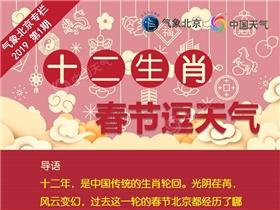 十二生肖春节逗天气
