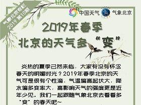 """回顾2019北京""""多变""""的春季"""