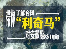 """带你了解台风""""利奇马""""对安徽的影响"""