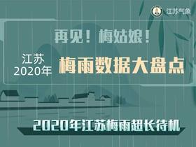 2020年江苏梅雨数据大盘点