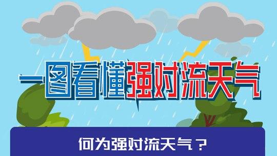 一图看懂强对流天气