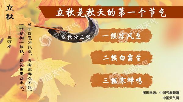 20180807094110827_立秋节气_副本.jpg