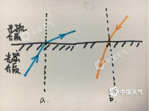 折射示意圖1.jpg