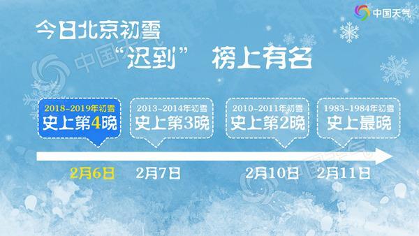 20190206111638864_北京初雪.jpg