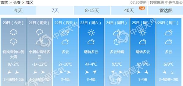 吉林雨雪将?#26519;?#19996;部有大到暴雪 长春两天降温20℃