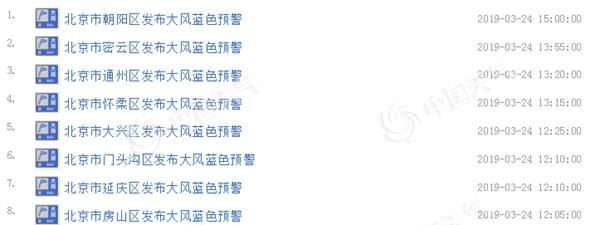 风又来了!北京朝阳通州等8区发布大风蓝色预警