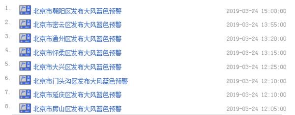风又来了!?#26412;?#26397;阳通州等8区发布大风蓝色预警