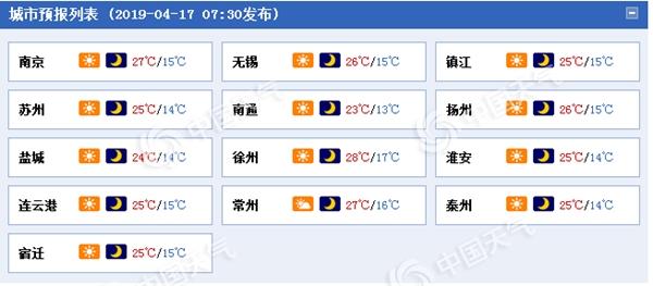 江蘇今明兩天氣溫上升 夏日感滿滿