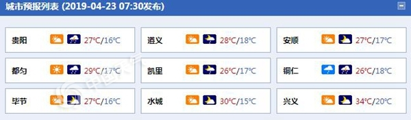 贵州强降水又发威!部分乡镇有暴雨