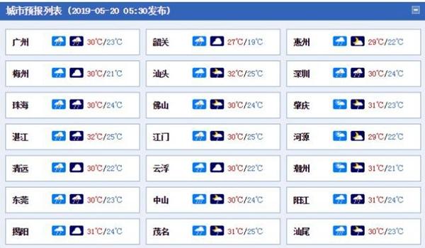 要降温!今天广东仍有大雨或暴雨,降温3-5℃炎热缓解