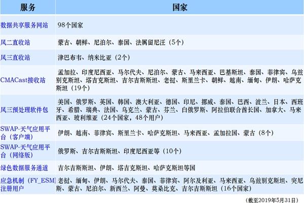 QQ图片20190604165138_副本.png