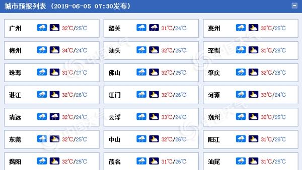 广东今日多地局部有暴雨 高考和端午期间多雷雨
