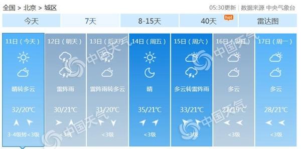 今天北京最高温32℃出门需防晒 明后天大部将现雷雨天