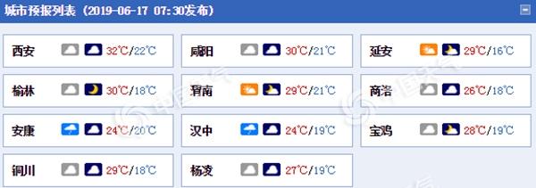 陕西云量较多气温舒适 南部降雨频繁
