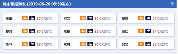 """明日贵州强降雨再""""返场"""" 或对中考造成不利影响"""