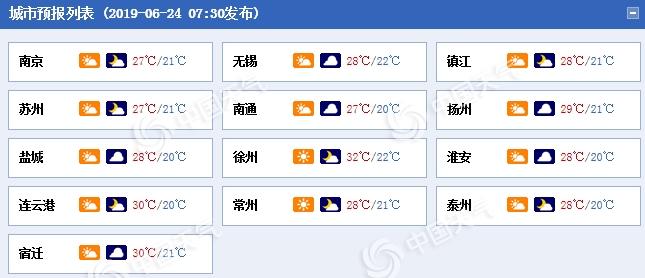 江蘇晴好天氣倒計時 明后天將有降雨過程