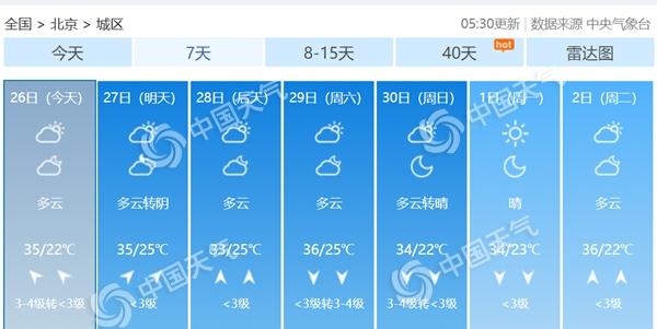 热!北京今日高温仍持续