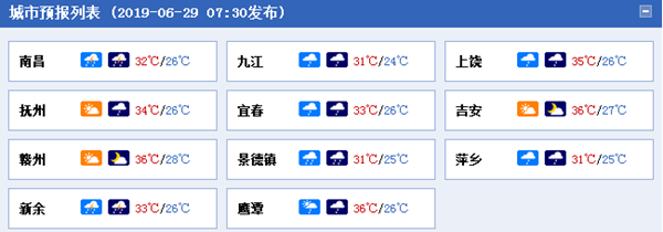 暴雨来袭!今日江西东北部局地有暴雨