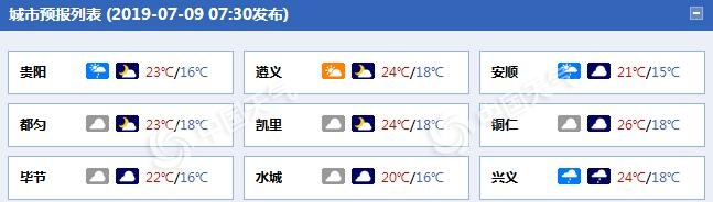 """贵州今明强降雨暂歇 后天新一轮强降雨""""再登场"""""""