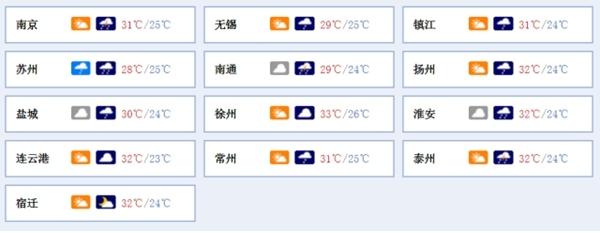 江苏未来三天多雷雨 中南部局地有大雨或暴雨