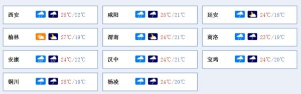雨势汹汹!陕西今天雨水仍在线 汉中安康有暴雨