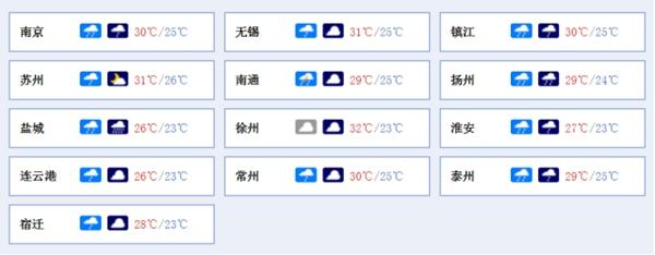 雷雨相伴!江苏今明两天仍多雷阵雨天气