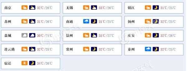 """今天江苏省降雨减弱 明起局地雷雨来""""打扰"""""""