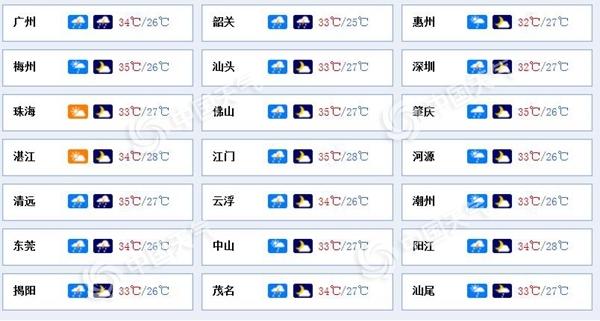 """今明天广东雷雨高温仍""""在线"""" 局地或有暴雨来袭"""