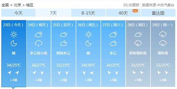 北京最高气温34℃体感闷热