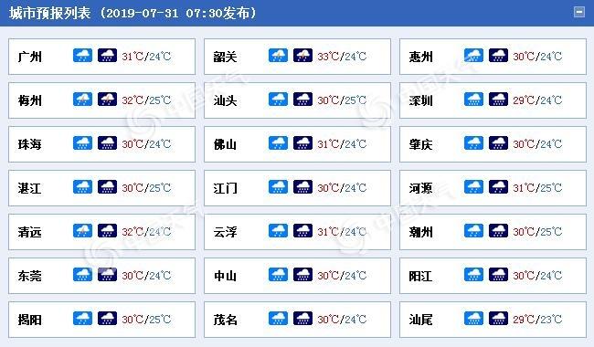 暴雨现身广东!第7号台风或将于今晚至明晨登陆