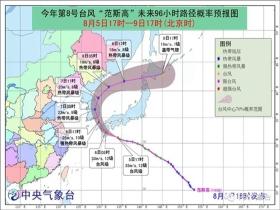 """全国降雨""""面弱点强"""" 海上台风8月扎堆"""