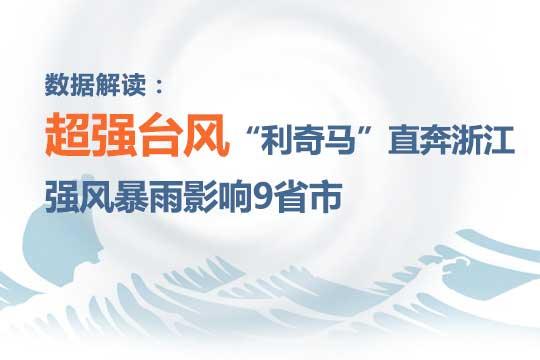 """数据解读:""""利奇马""""成今年风王 强风暴雨将影响9省市"""