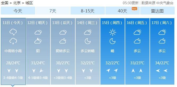 台风外围云系影响 北京东部今有大雨局地暴雨