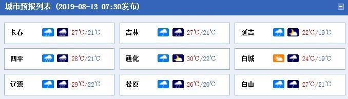 """台风""""利奇马""""影响犹存 今明天吉林多地有强降雨"""