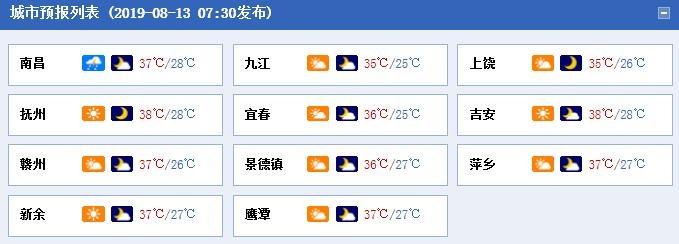 热热热!江西高温闷热难耐 今天多地气温将超37℃
