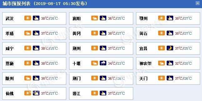 http://www.gyw007.com/qichexiaofei/294961.html