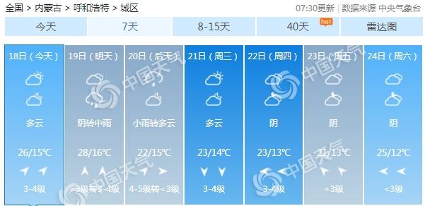 强降雨大风加8℃降温 内蒙古明后两天有点冷