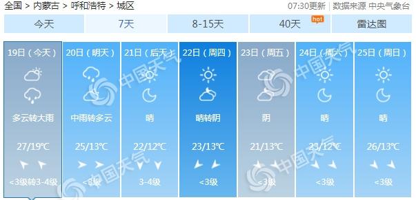 内蒙古降雨不断 暑气消