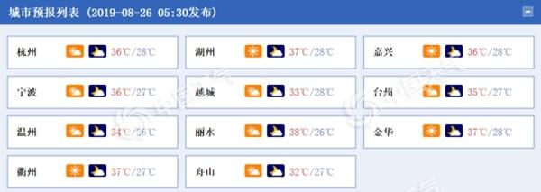 浙江今明两天高温酷热 午后防范强对流